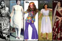 How Women's Fashion Has Evolved in India?